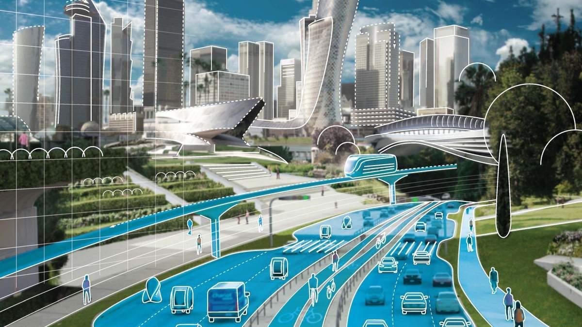 Мобильность будущего