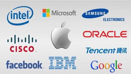 Найкращі технологічні компанії для роботи у 2021 році: рейтинг Glassdor